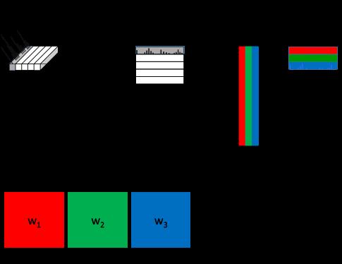 MVASchematics
